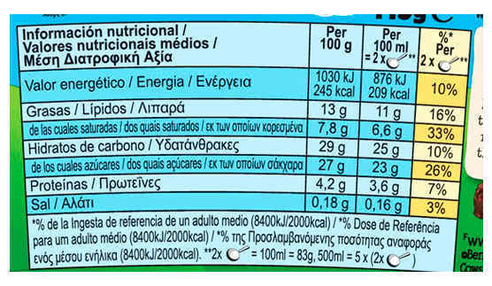Water, CREAM (24%), sugar, condensed skimmed MILK, cocoa powder, WHEAT flour, fat reduced cocoa powder, soybean oil, free range EGG yolk, invert sugar, EGG, dried EGG white, salt, stabilisers (guar gum, carrageenan), vanilla extract, BARLEY flour, raising agent (sodium bicarbonate). Sugar, cocoa, vanilla: traded in compliance with Fairtrade Standards, total 28%.  Storage instructions: Keep frozen store below -18oC
