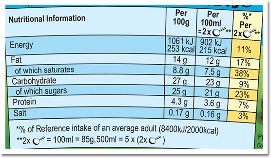 Nutrition Facts Label for Empower Mint